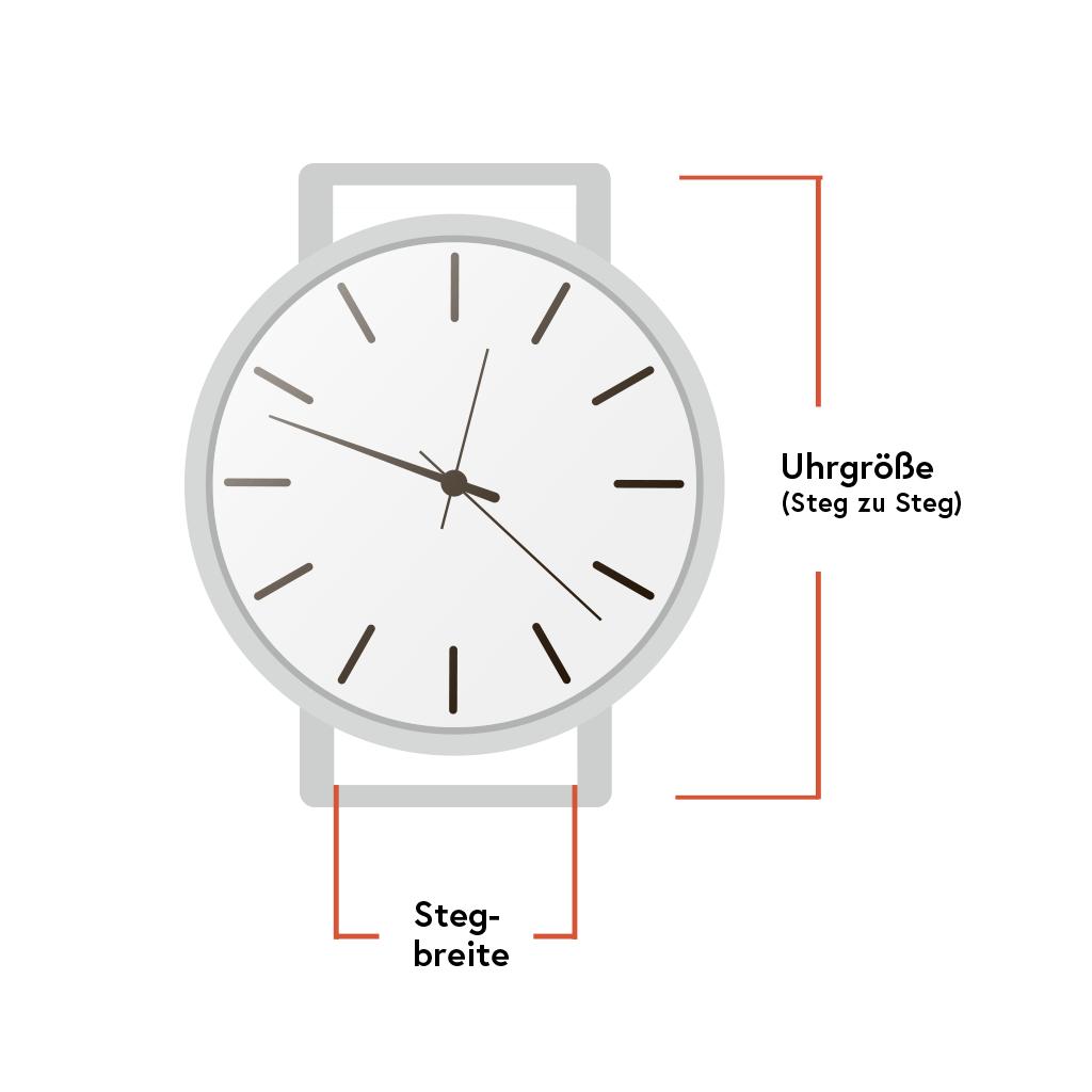 Uhr messen Uhrband